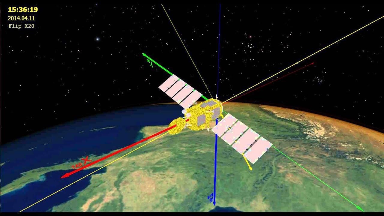 spacecraft yaw flip -#main