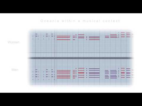 Oceania - MIDI Screencast 3 (with A/B comparison)