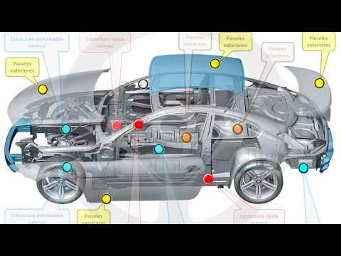 INTRODUCCIÓN A LA TECNOLOGÍA DEL AUTOMÓVIL - Módulo 2 (10/12)