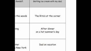 Personal Narrative Essay Lesson