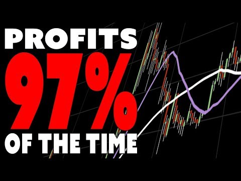 Crypto Trading Pattern Profits 97% of the Time!!!