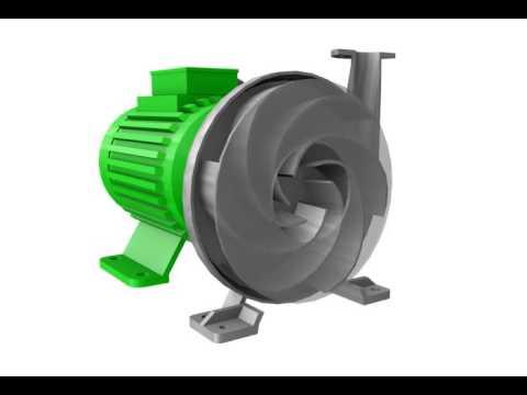 Sehr Kreiselpumpe / Kreiselpumpen - IndustryStock.de - YouTube YM17