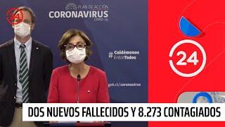 Nuevo balance COVID-19: Dos nuevos fallecidos y 8.273 contagiados