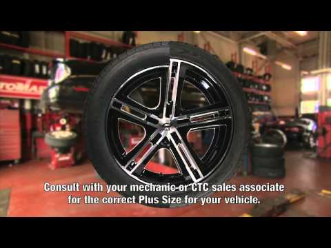 Performance Tires Buying Guide From Canadian Tire