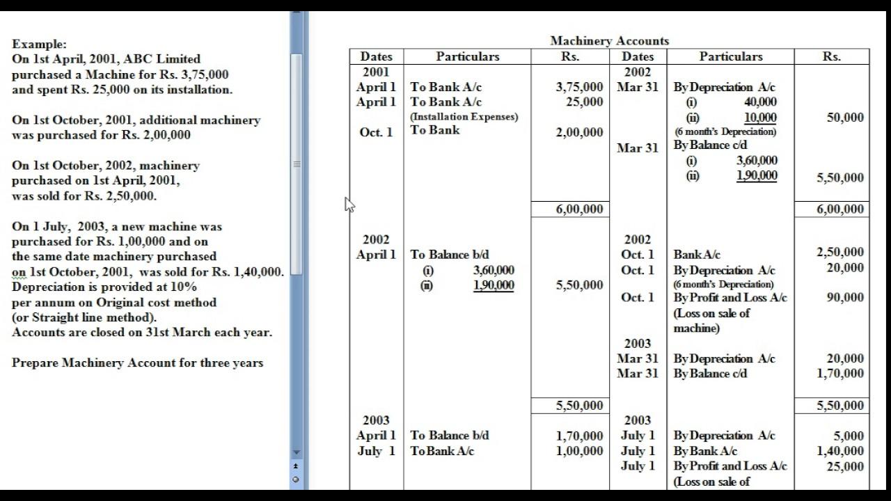 depreciation  straight line method or original cost method