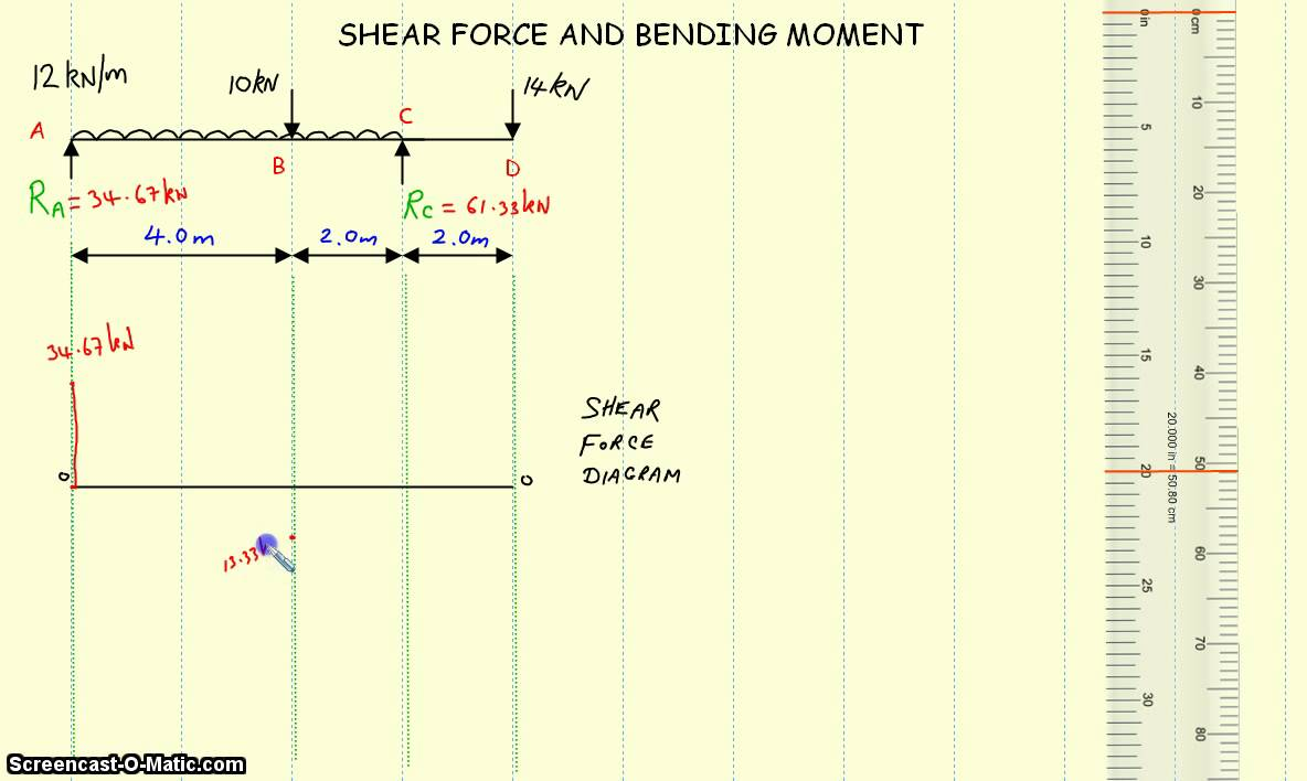 how to draw a shear force diagram on excel