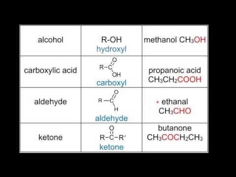 10.1 Functional groups (SL)