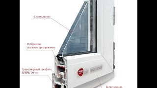 видео Пластиковые окна с профилем Rehau Blitz 60