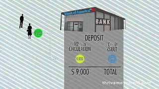 Как работает банк Деньги из воздуха