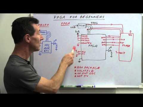 EEVblog #635 - FPGA's Vs Microcontrollers