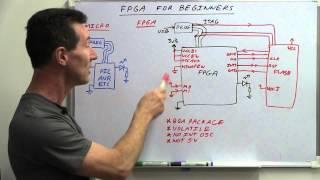 EEVblog #635 - FPGA