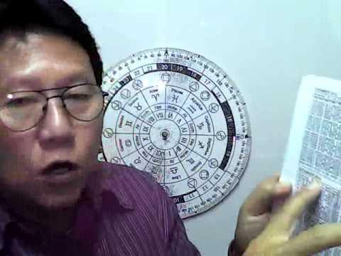 สูตรแสนล้านพิชิตหุ้นไทย [ เปิดปฏิทินดูดาวพฤหัสบดี ]