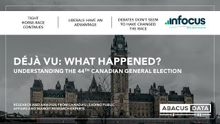 Abacus Data   Post Election Briefing   Sept 2021