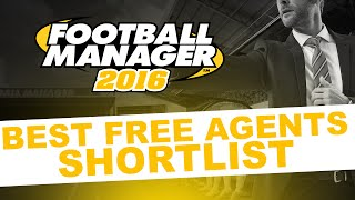 Football manager 2016: best free agents shortlist