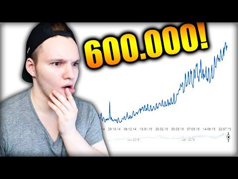 600.000 Abonnenten-Special: UNGLAUBLICHE STATISTIKEN .. !!