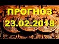 BTC/USD — Биткойн Bitcoin прогноз цены / график цены на 23.02.2018 / 23 февраля 2018 года