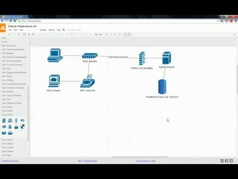 Draw it infrastructure example most popular videos ccuart Choice Image
