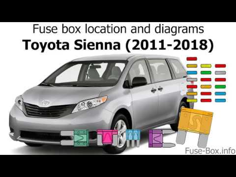 Fuse box location and diagrams Toyota Sienna (2011-2018) - YouTube