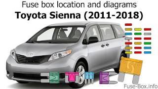 Fuse Box Location And Diagrams Toyota Sienna 2011 2018 Youtube