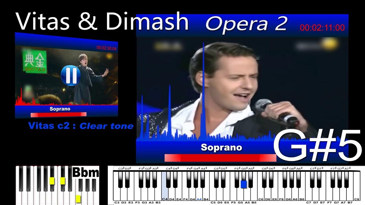Dimash & Vitas Opera2 Analysis
