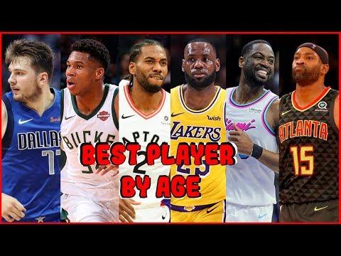 NBA 2018-2019 Season Best Player By Age