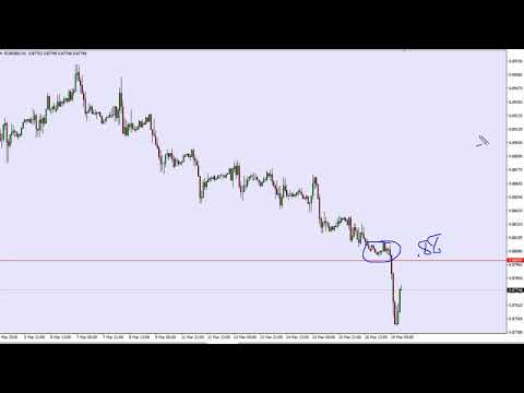 EUR/GBP Technical Analysis for March 20, 2018 by FXEmpire.com
