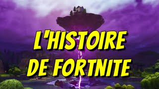 THE HISTORY OF THE METEORITE UNTIL THE CUBE FORTNITE