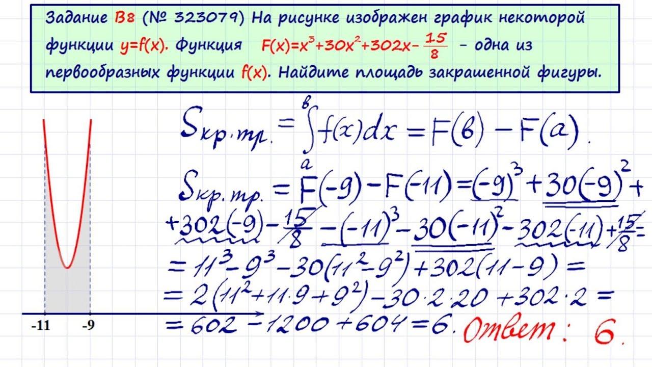Решение задач на первообразная решение уравнений задачи урока
