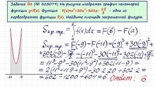 Задача 7 ЕГЭ по математике на первообразную #27