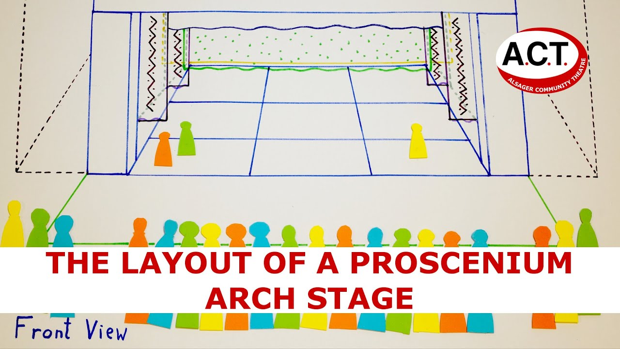 the layout of a proscenium arch stage youtube rh youtube com Stage Setup Diagram Stage Diagram Template