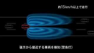 ブラインドスポットモニタリングシステムは15km/h以上で作動を開始し、...