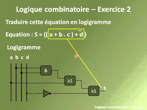 Rs exercice elaegypt for Multiplexeur logique