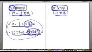 高校物理解説講義:「量子力学の概論」講義1