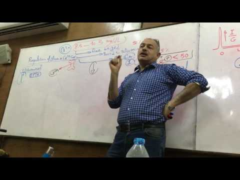 Dr Ayman Beshir - Calcium Regulation