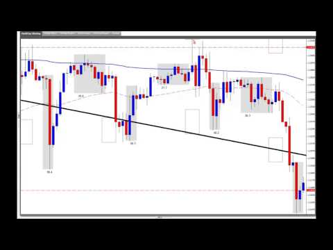 introduction-to-forex-bank-trading-strategies---january-13th-2013