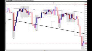 Introduction to Forex Bank Trading Strategies - January 13th 2013
