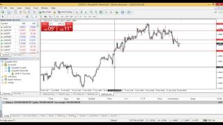 Analisa harian major pair Forex Edu support resistance h4 17 Mei 2017