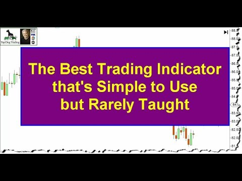Best indicators for day trading crypto