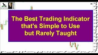 Best Trading Indicators for Day Trading and Swing Trading
