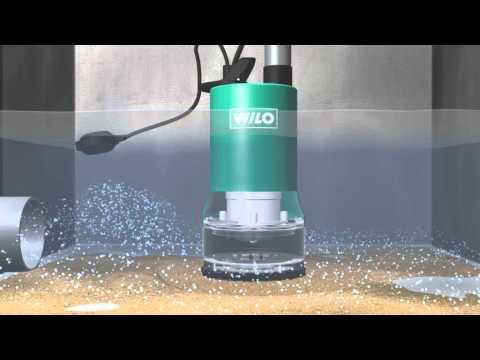 Потопяема помпа за чиста вода WILO TS 32/12-A #AZyNqRaSbfU