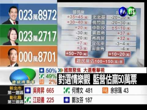 2012總統大選 開票實況5 - YouTube