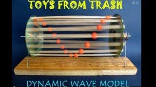 Dynamic Wave Model | Telugu | It makes WAVES!