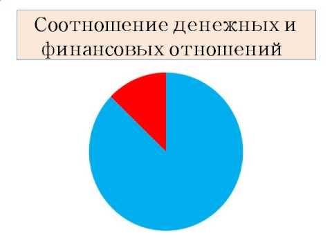 Реферат на тему финансовое право в россии  Презентация на тему Введение в финансовое право Продолжительность 2 10