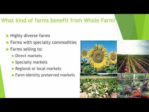 Whole-Farm Revenue Protection (Mien)