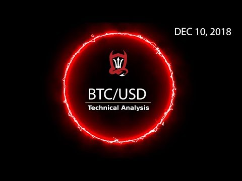 Bitcoin Technical Analysis (BTC/USD) : Playing The Triangle Can Be Cool...  [12.10.2018]