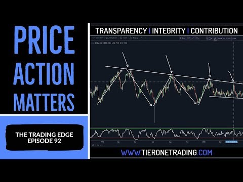 forex-trading---price-action-matters