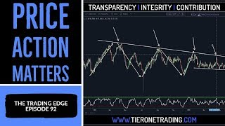 FOREX TRADING - PRICE ACTION MATTERS