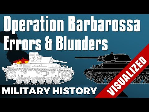 [Barbarossa] The Major Errors and Blunders - Or why Barbarossa Failed