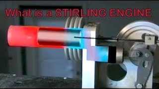 Free energy from the sun Stirling engine