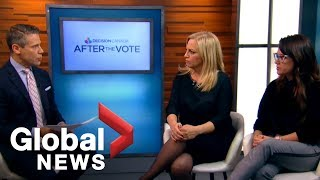 Canada Election: What the results mean moving forward